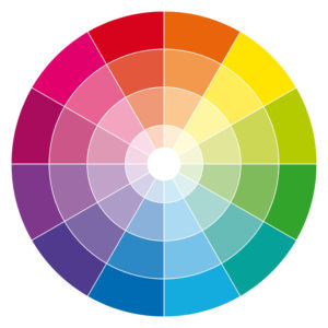 colour wheel for picking clothes