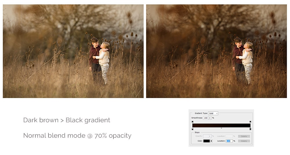 Nina Mace photography tutorials