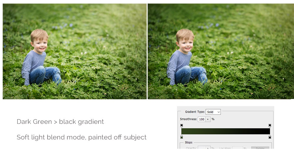 Using Gradient maps to darken images