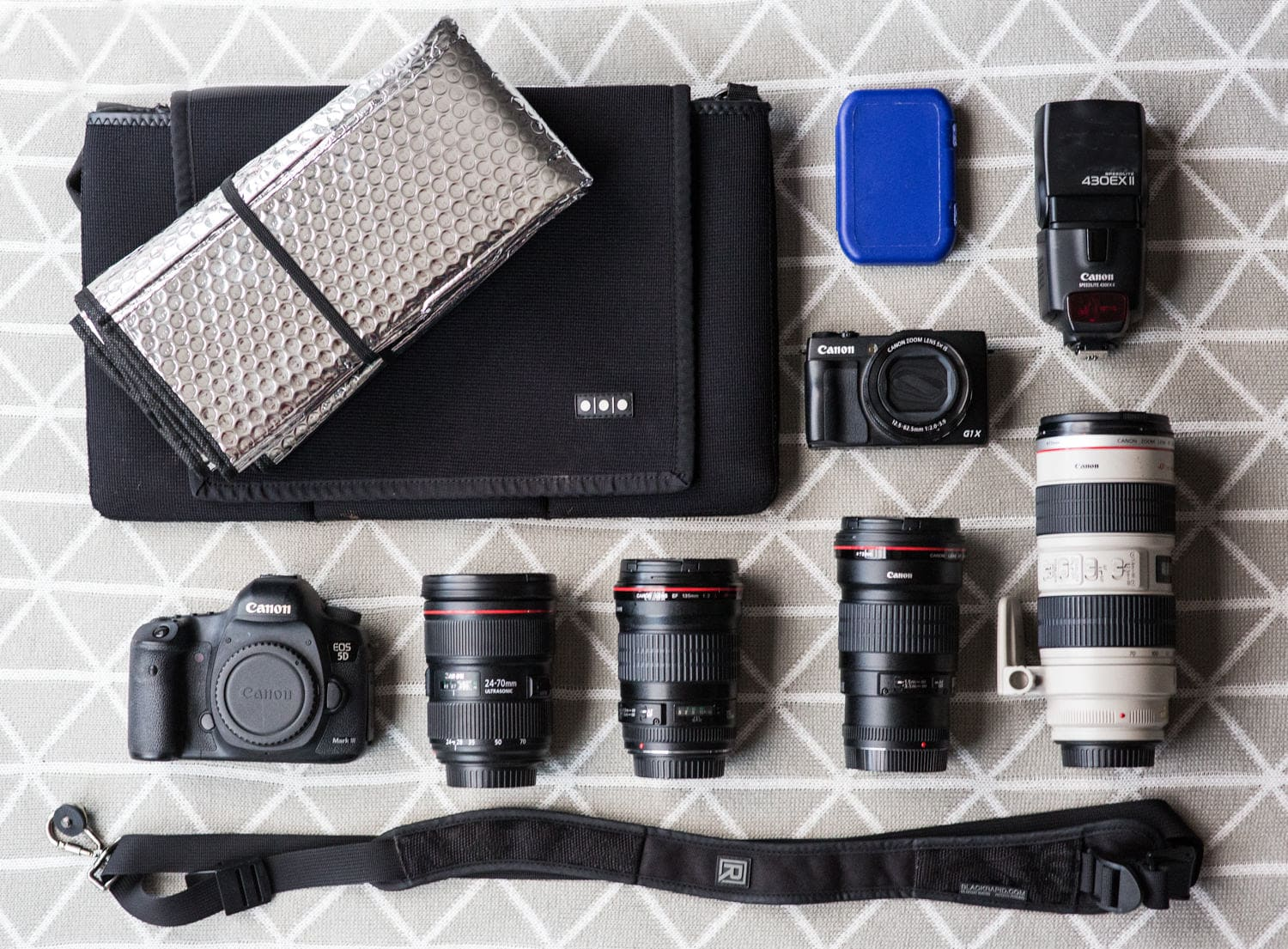 Whats in my canon photography camera bag